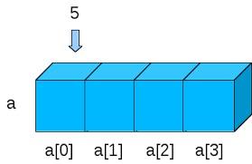 ECMA Script6(JavaScript)で配列から文字列、文字列から配列に変換する
